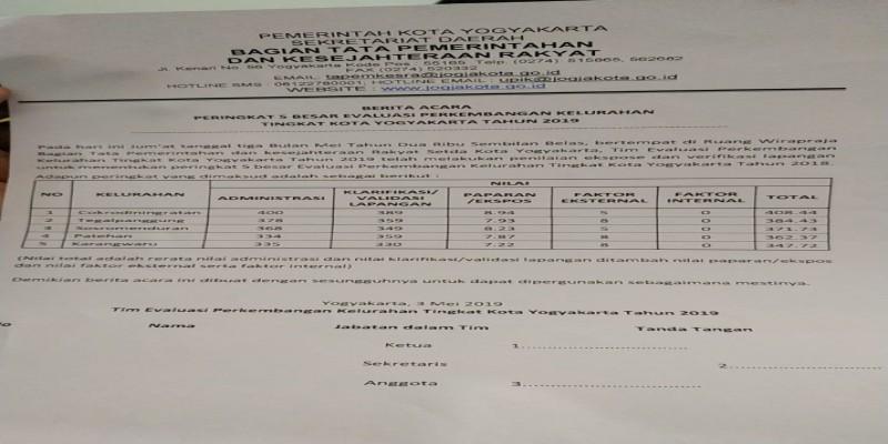Pengumuman Perkembangan Kelurahan Tingkat Kota Yogyakarta Tahun 2019